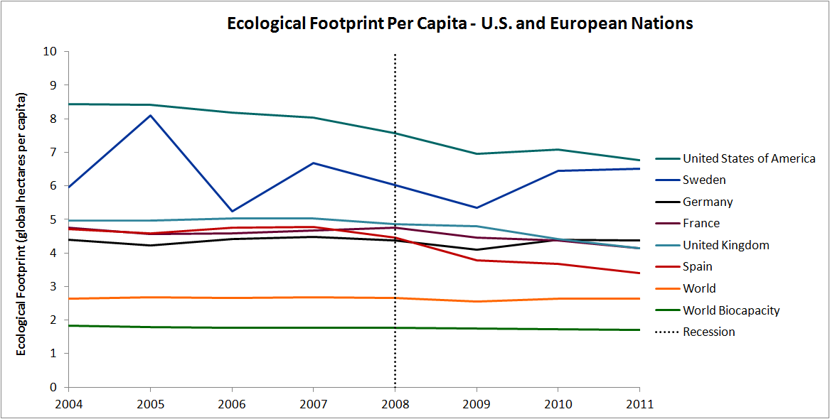 USA_Europe_EFpercap.png