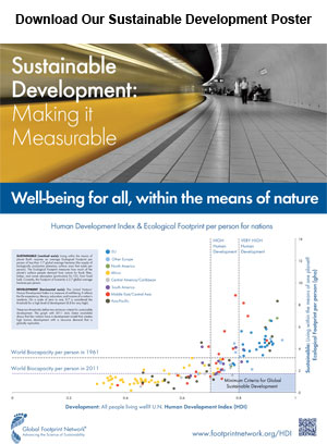 "yellow train speeding through black and white station, with text overlay ""Sustainable Development: Making it Measurable"", and Human Development Index/Ecological Footprint graphic"