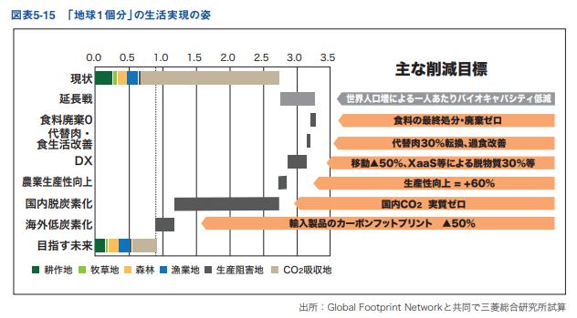 scenario figure in Japanese